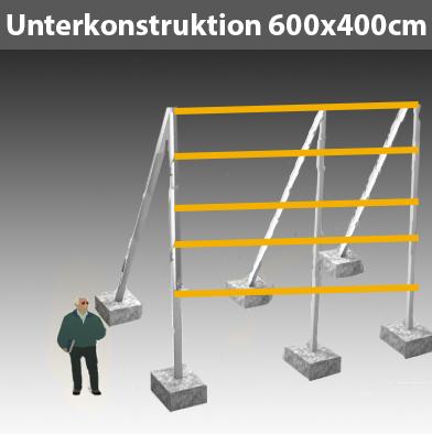 Preise für Werbegestelle-Unterkonstruktion-Bauschilder-Schilder F16