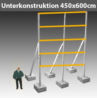Preise für Werbegestelle-Unterkonstruktion-Bauschilder-Schilder F20